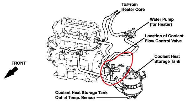 Check Engine Light on 2012 toyota tundra engine diagram